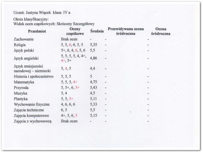 justyna-oceny